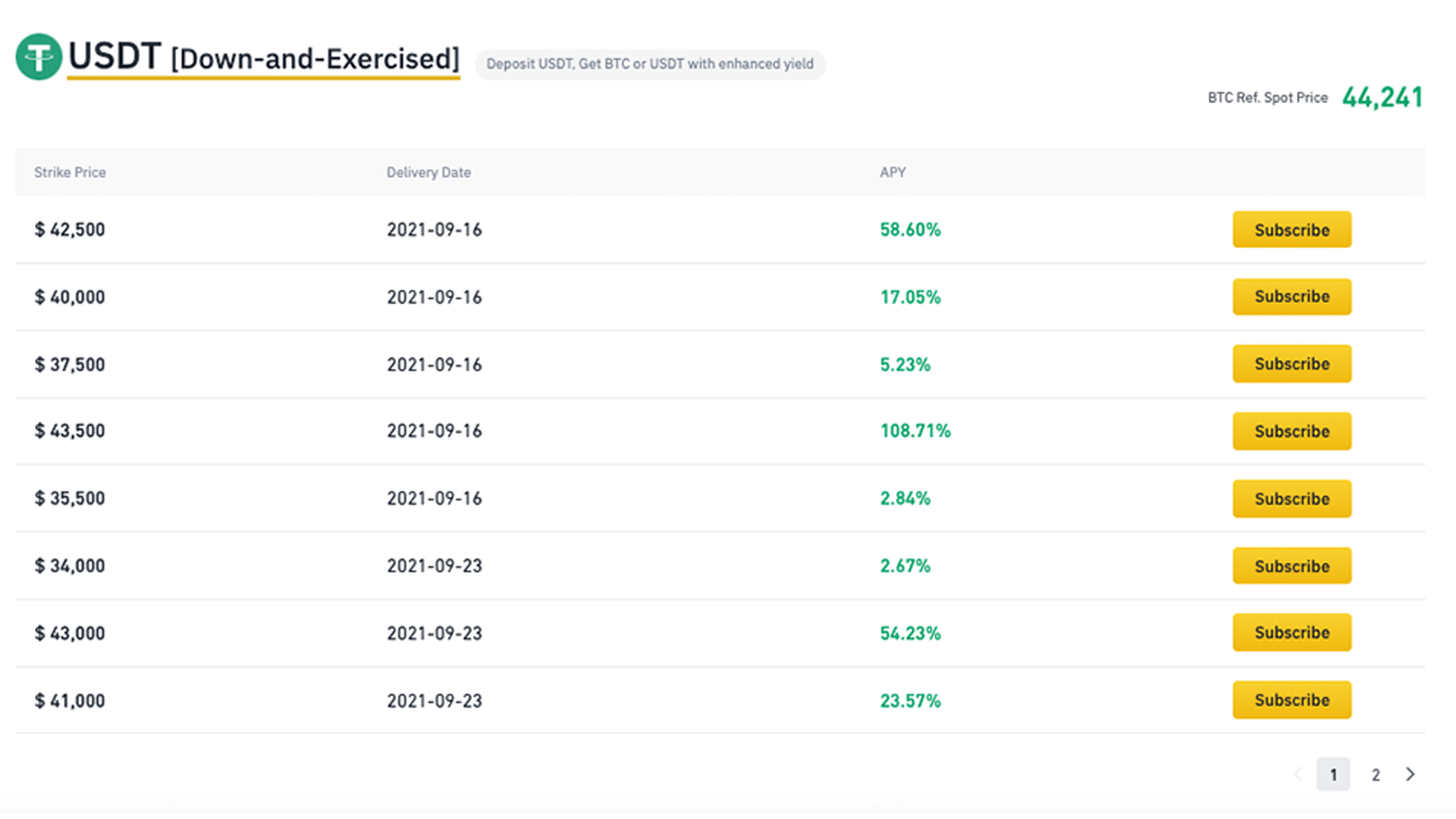 Binance Dual Investment down-and-exercised image.
